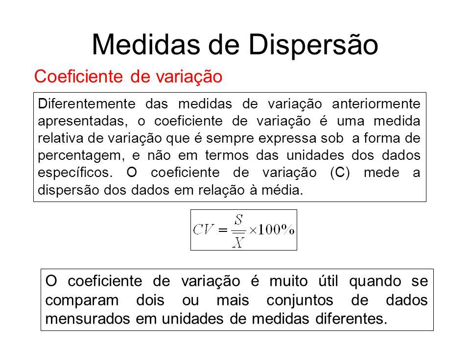 Medidas de Dispersão Coeficiente de variação
