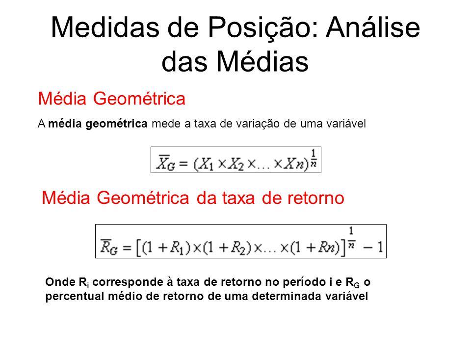 Medidas de Posição: Análise das Médias