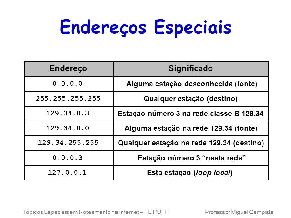 Endereços Especiais Endereço Significado 0.0.0.0 255.255.255.255