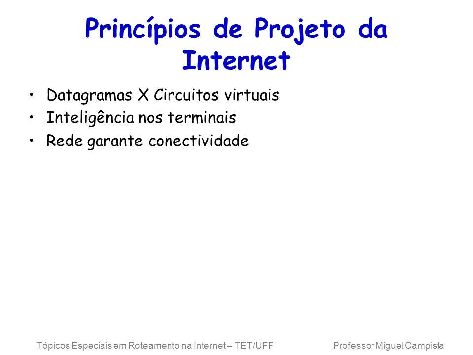 Princípios de Projeto da Internet