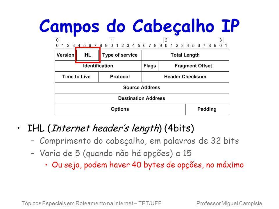 Campos do Cabeçalho IP IHL (Internet header's length) (4bits)