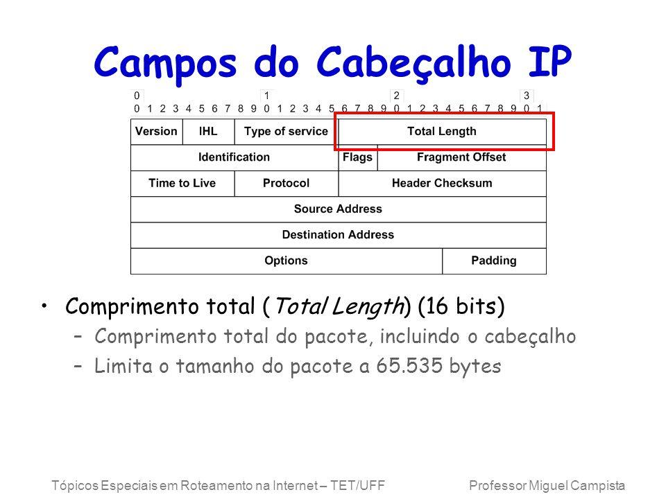Campos do Cabeçalho IP Comprimento total (Total Length) (16 bits)