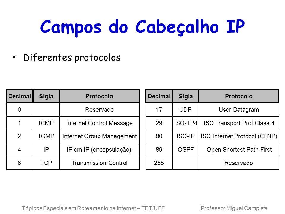 Campos do Cabeçalho IP Diferentes protocolos Decimal Sigla Protocolo
