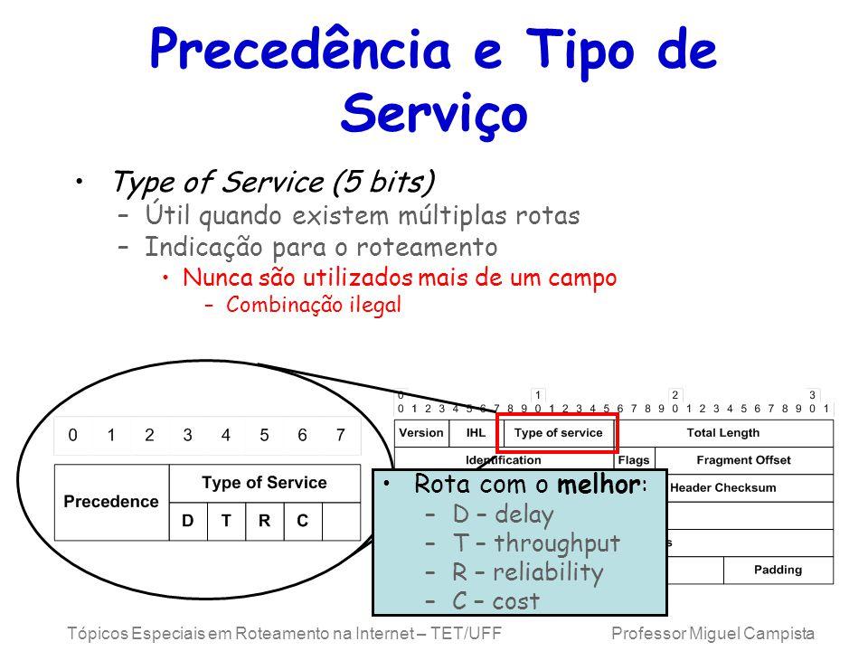 Precedência e Tipo de Serviço