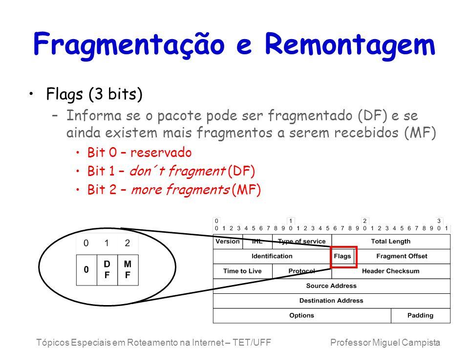 Fragmentação e Remontagem