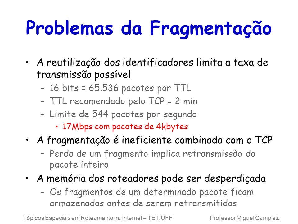 Problemas da Fragmentação