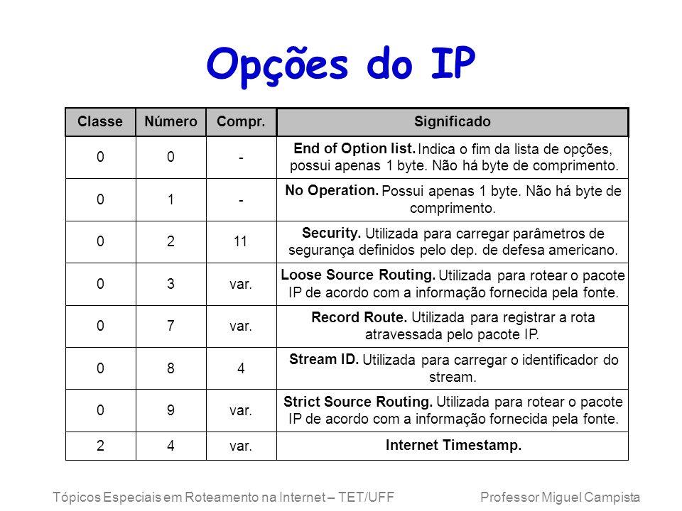Opções do IP Classe Número Compr. Significado End of Option list.