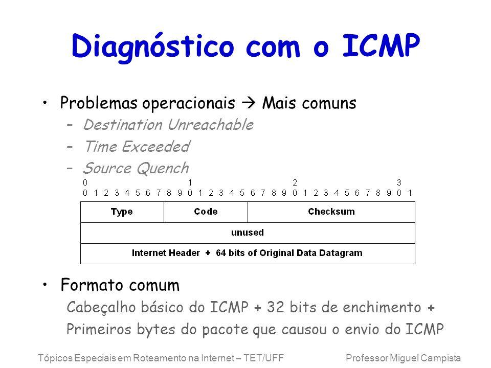Diagnóstico com o ICMP Problemas operacionais  Mais comuns