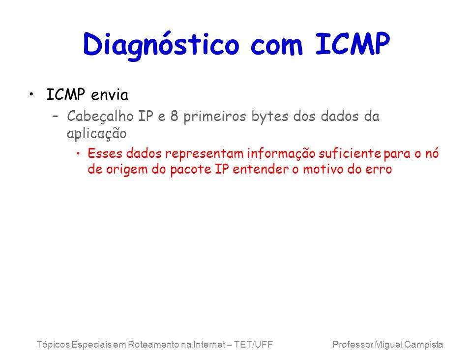 Diagnóstico com ICMP ICMP envia
