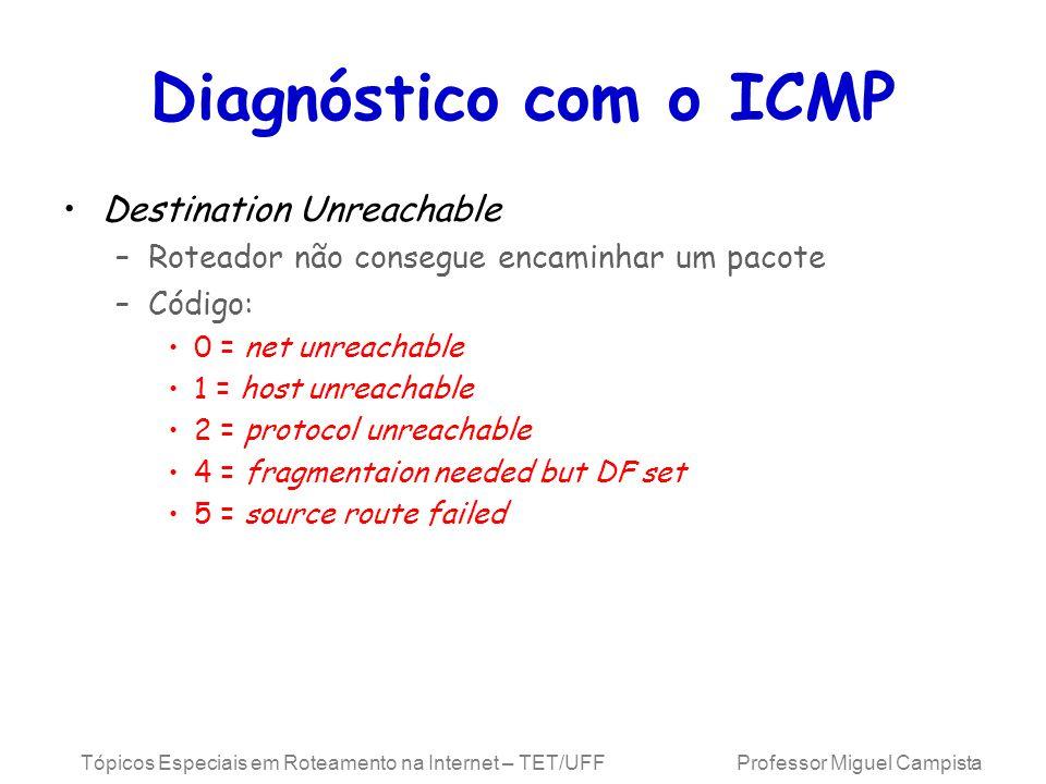 Diagnóstico com o ICMP Destination Unreachable
