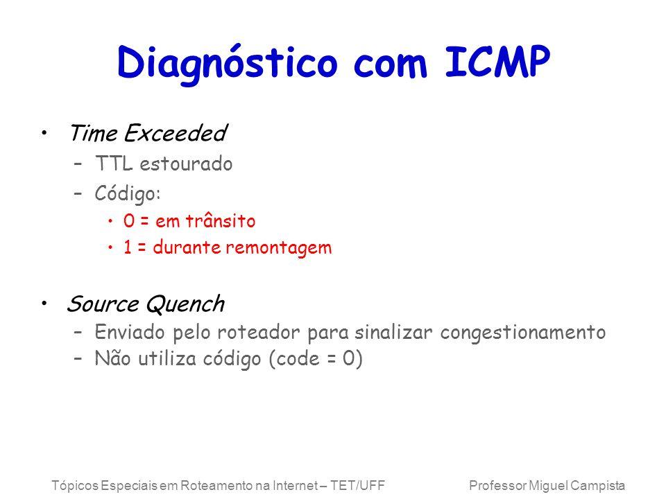 Diagnóstico com ICMP Time Exceeded Source Quench TTL estourado Código: