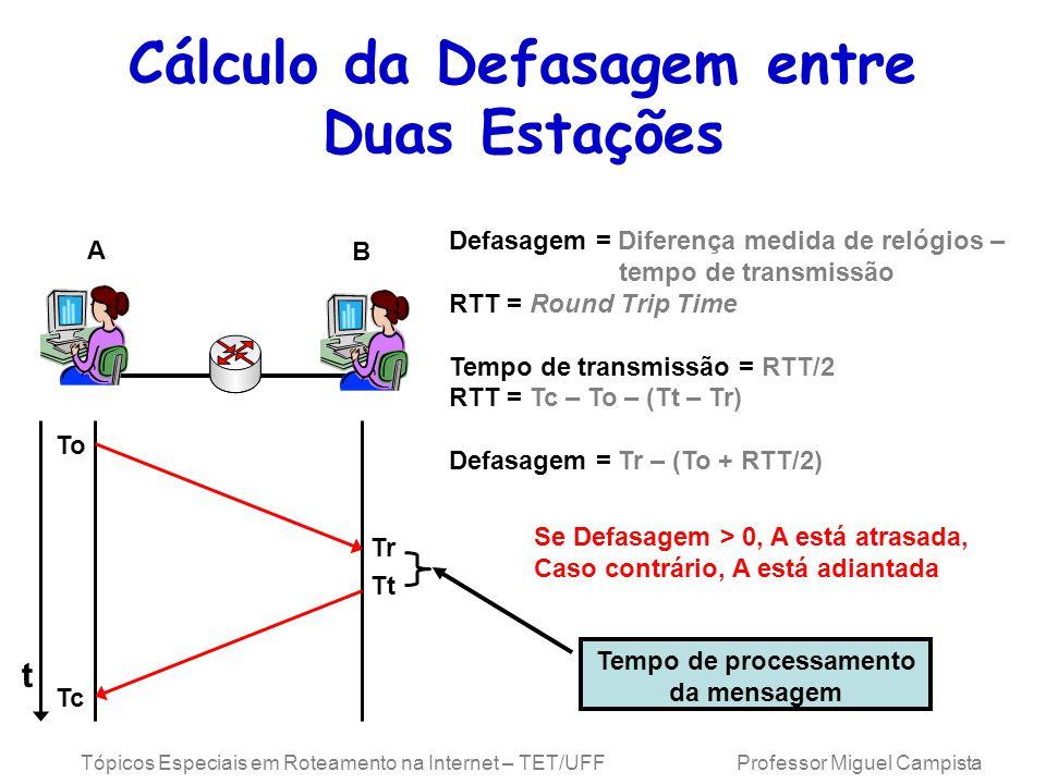 Cálculo da Defasagem entre Duas Estações