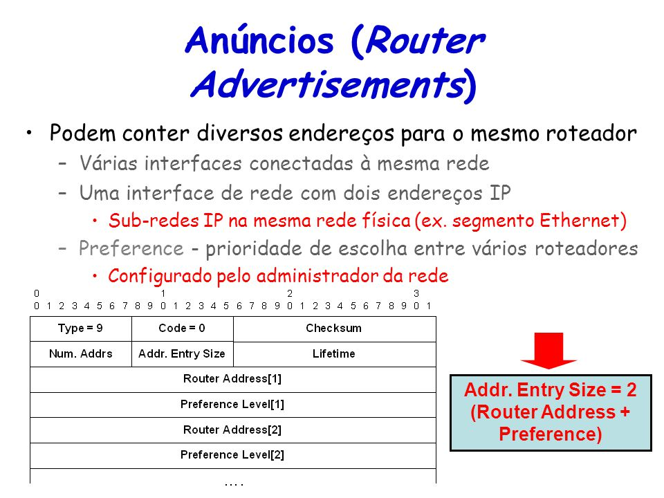 Anúncios (Router Advertisements)