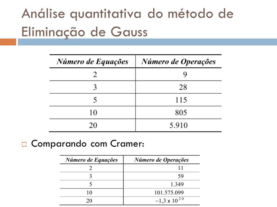 Análise quantitativa do método de Eliminação de Gauss