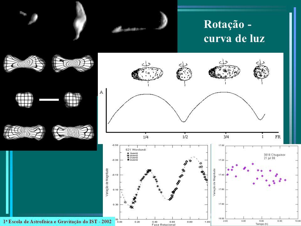 Rotação - curva de luz 1a Escola de Astrofísica e Gravitação do IST - 2002