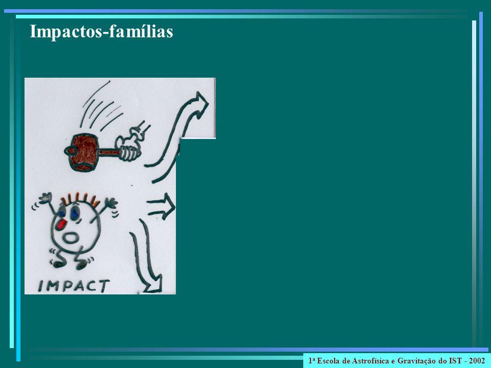 Impactos-famílias 1a Escola de Astrofísica e Gravitação do IST - 2002