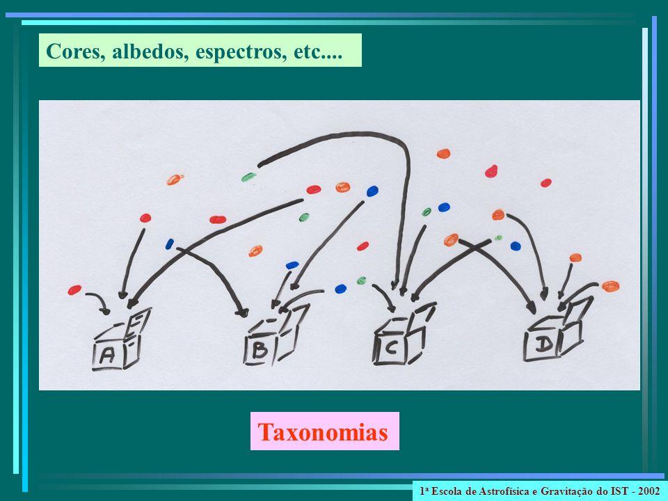 Taxonomias Cores, albedos, espectros, etc....