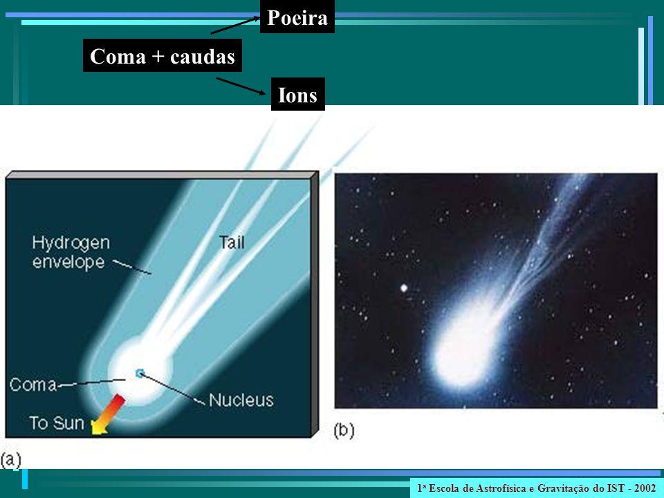 Poeira Coma + caudas Ions