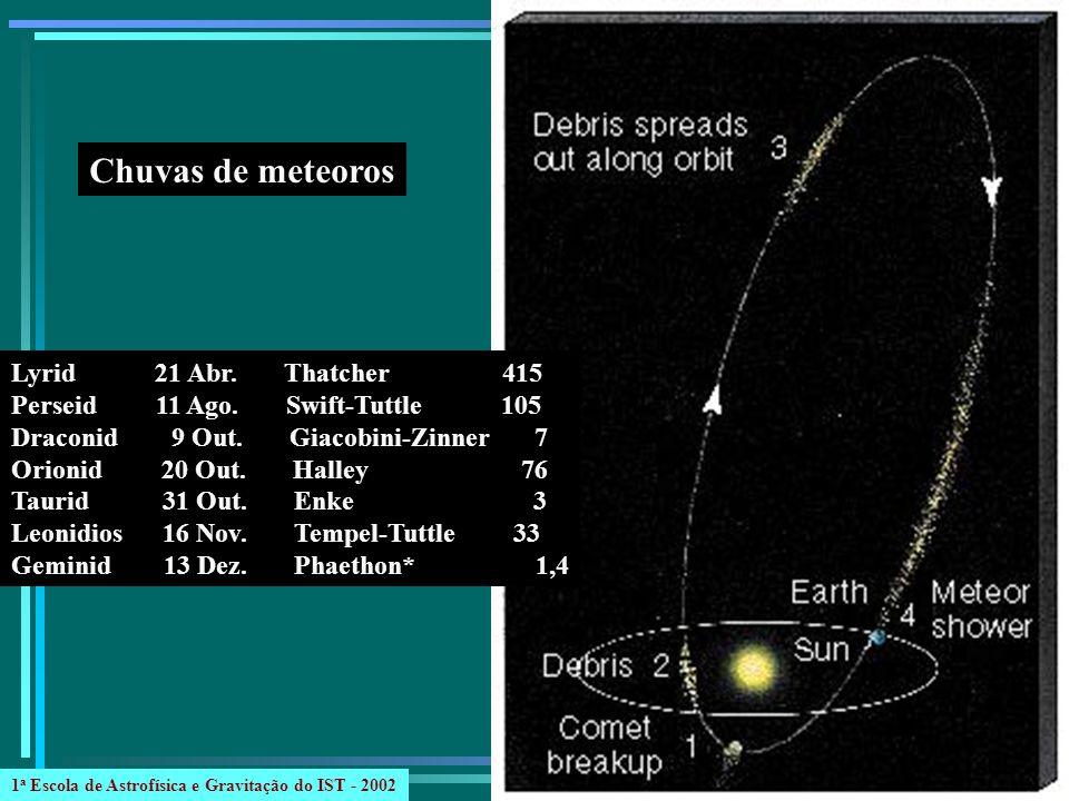 Chuvas de meteoros Lyrid 21 Abr. Thatcher 415