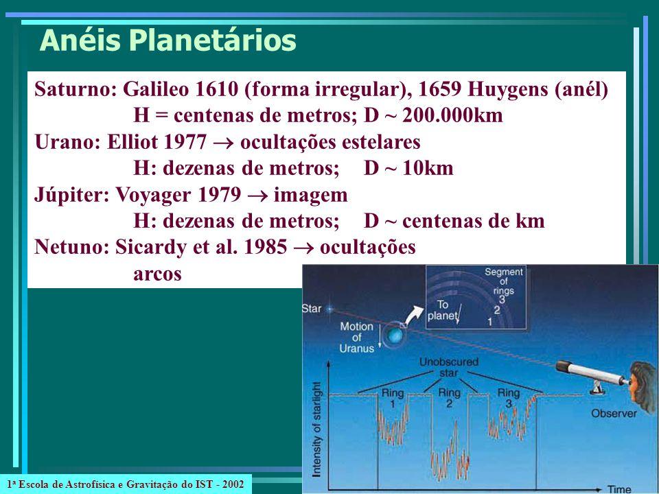 Anéis Planetários Saturno: Galileo 1610 (forma irregular), 1659 Huygens (anél) H = centenas de metros; D ~ 200.000km.