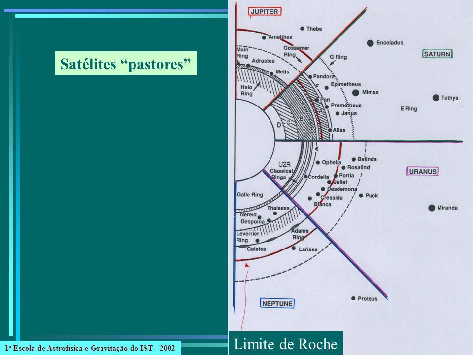 Satélites pastores Limite de Roche