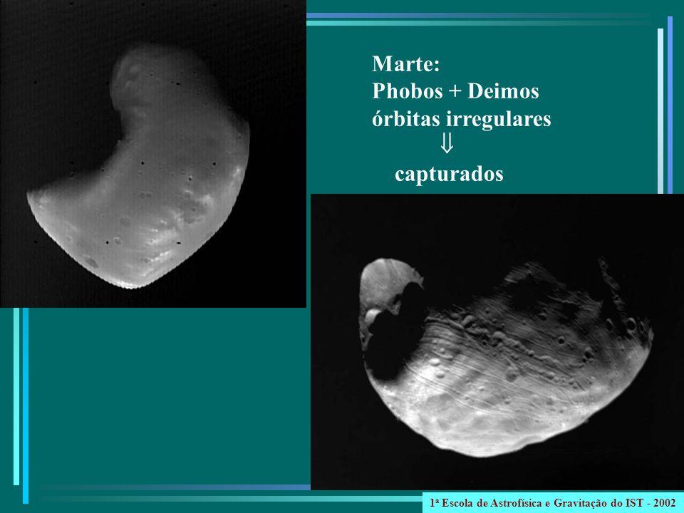 Marte: Phobos + Deimos órbitas irregulares  capturados