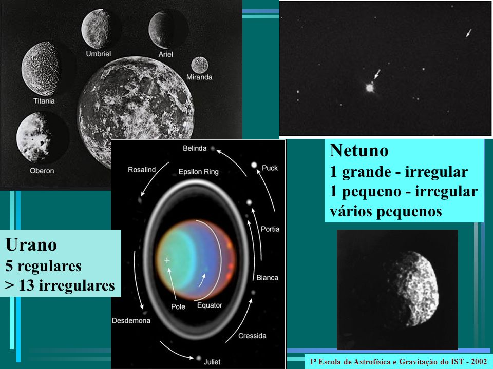 Netuno Urano 1 grande - irregular 1 pequeno - irregular