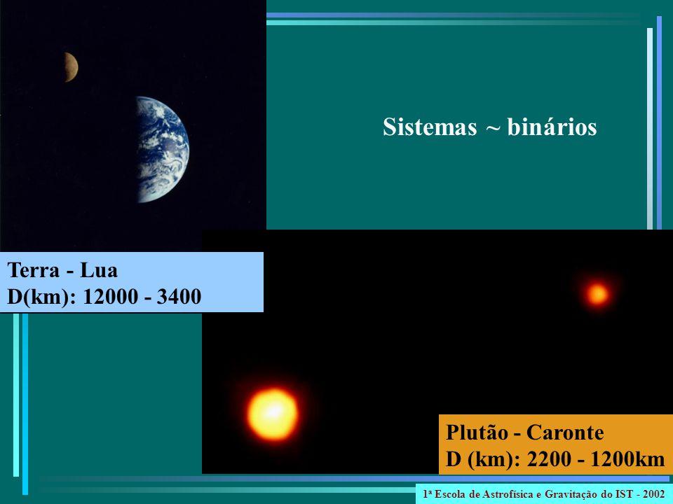 Sistemas ~ binários Terra - Lua D(km): 12000 - 3400 Plutão - Caronte
