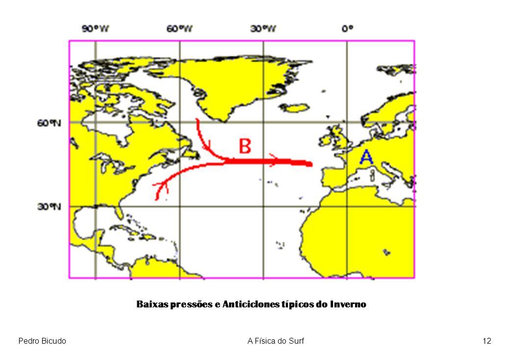 Baixas pressões e Anticiclones típicos do Inverno