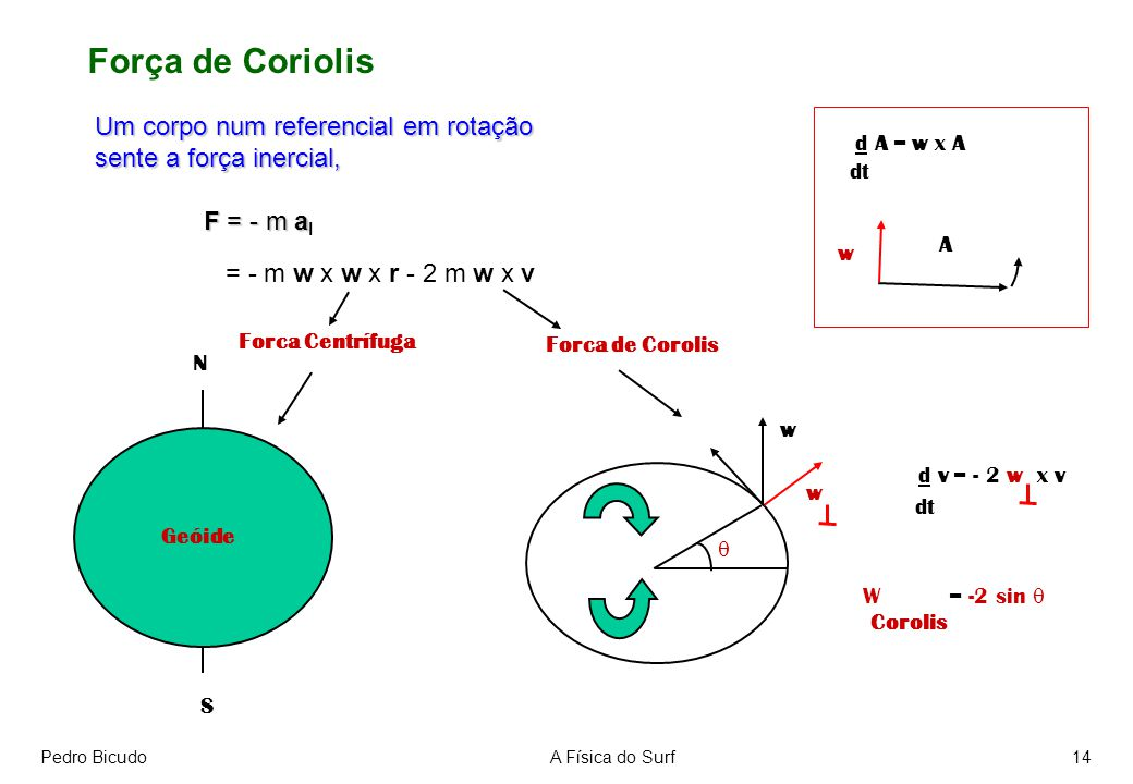 Força de Coriolis Um corpo num referencial em rotação