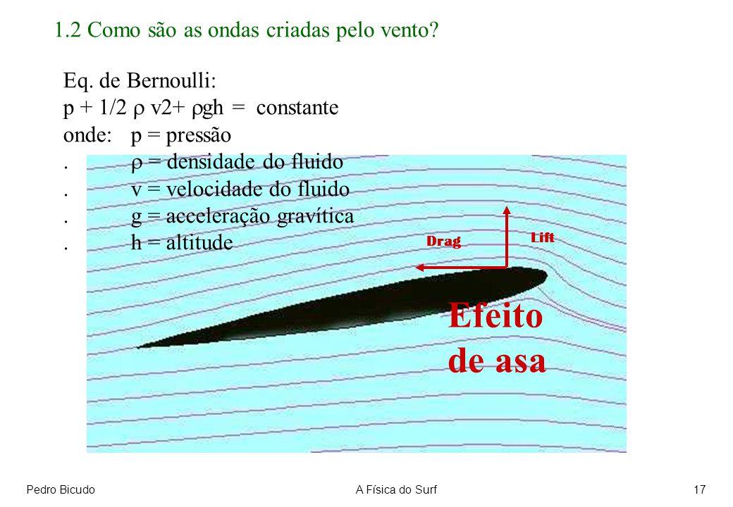 Efeito de asa 1.2 Como são as ondas criadas pelo vento