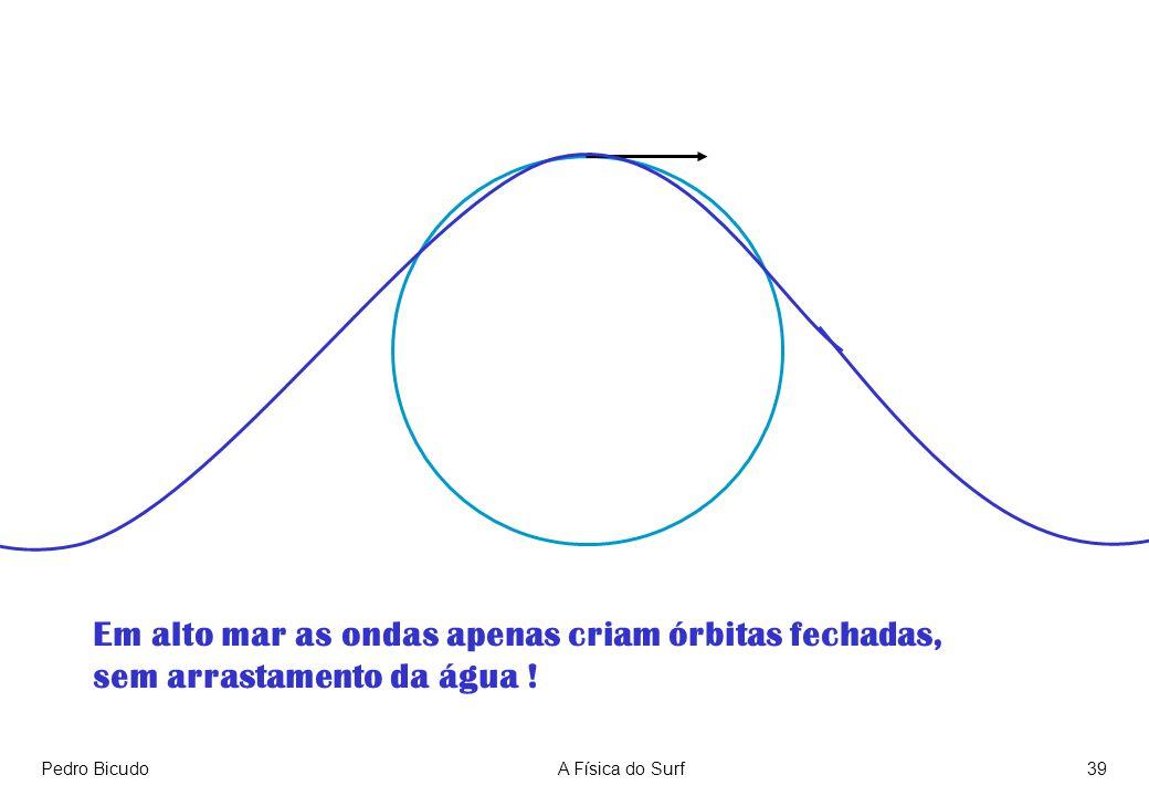 Em alto mar as ondas apenas criam órbitas fechadas,