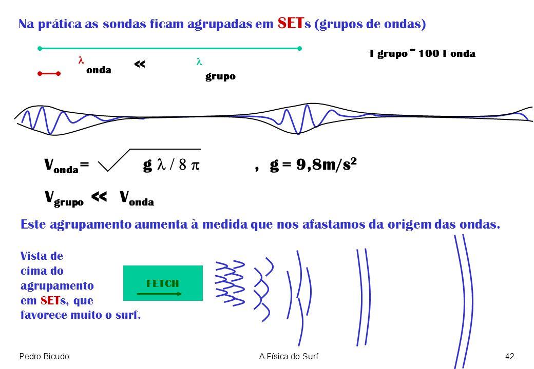 Vonda = g l / 8 p , g = 9,8m/s2 Vgrupo << Vonda