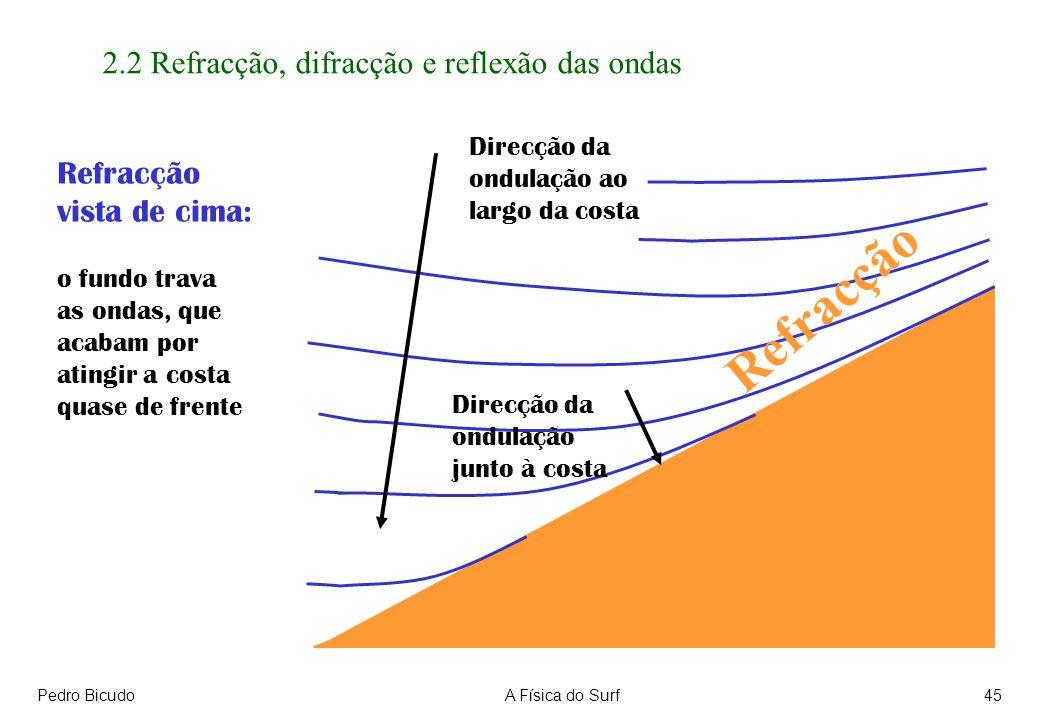 Refracção 2.2 Refracção, difracção e reflexão das ondas Refracção
