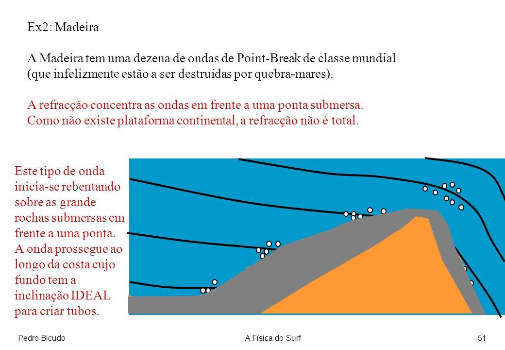 A Madeira tem uma dezena de ondas de Point-Break de classe mundial