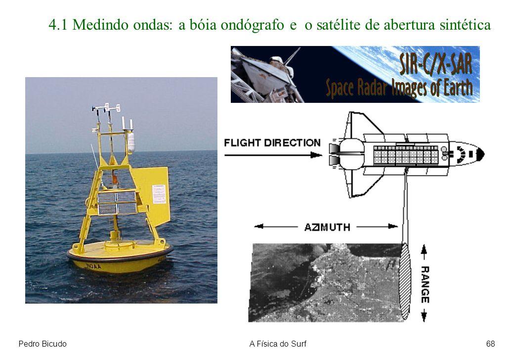 4.1 Medindo ondas: a bóia ondógrafo e o satélite de abertura sintética