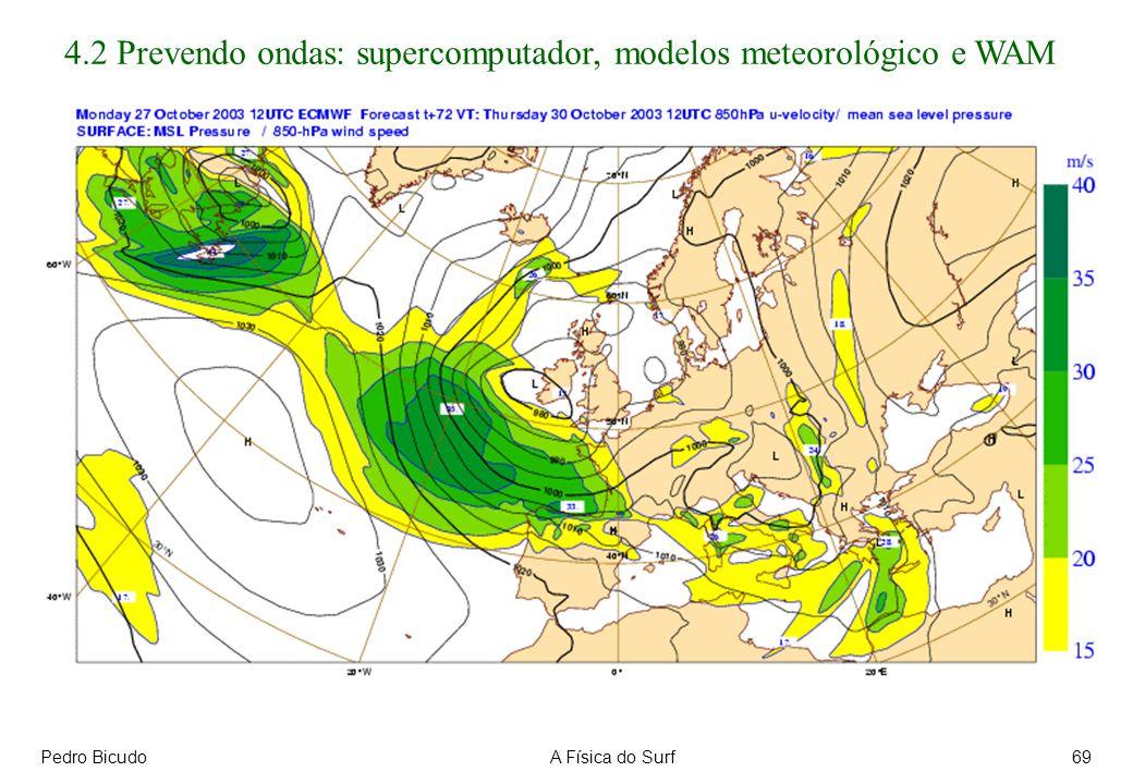 4.2 Prevendo ondas: supercomputador, modelos meteorológico e WAM