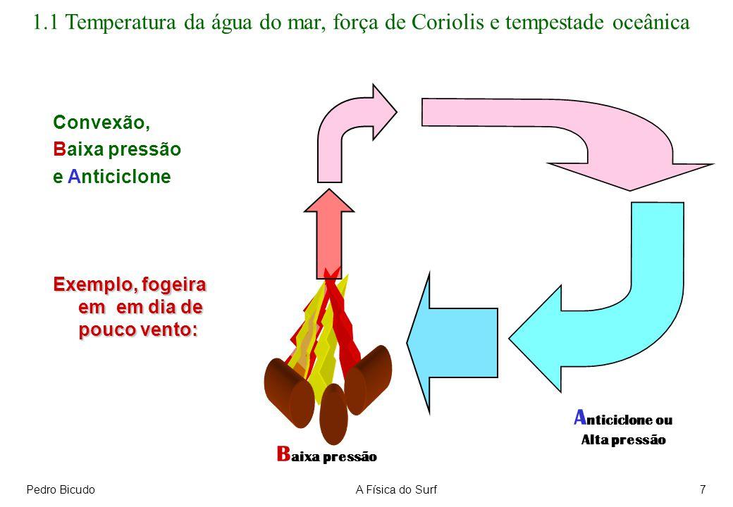 Anticiclone ou Baixa pressão