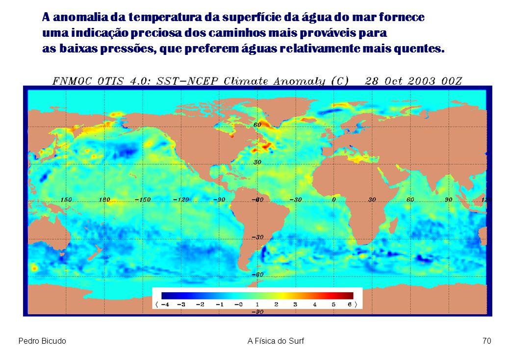 A anomalia da temperatura da superfície da água do mar fornece