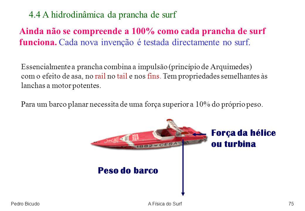4.4 A hidrodinâmica da prancha de surf
