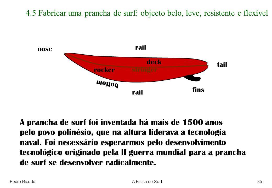 A prancha de surf foi inventada há mais de 1500 anos