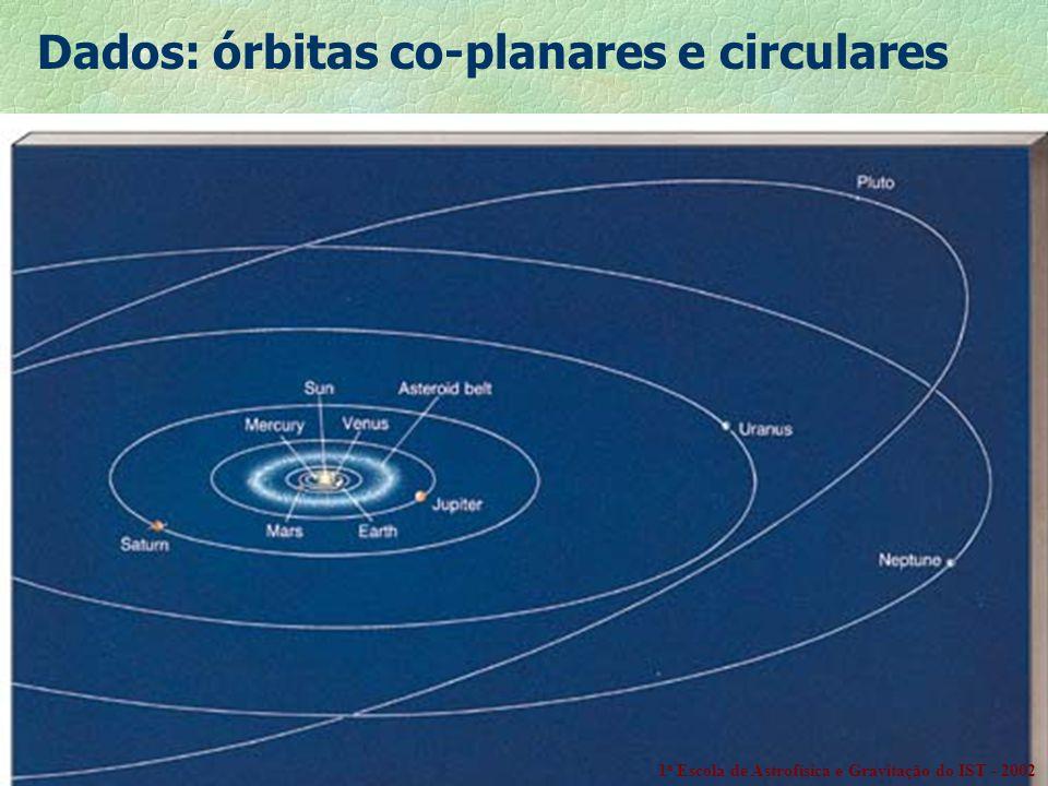 Dados: órbitas co-planares e circulares