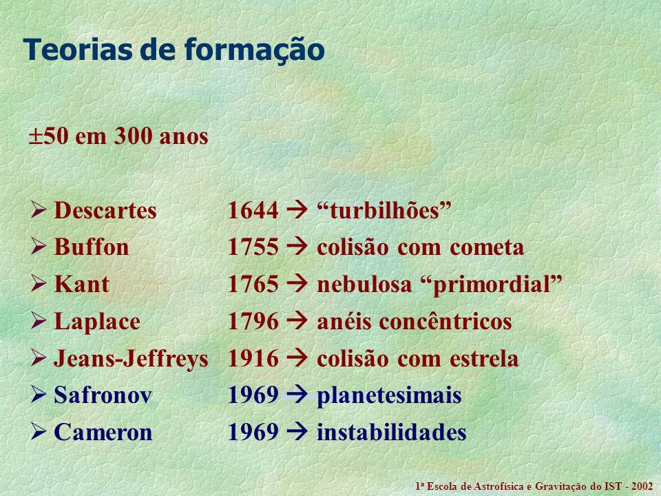Teorias de formação 50 em 300 anos Descartes 1644  turbilhões