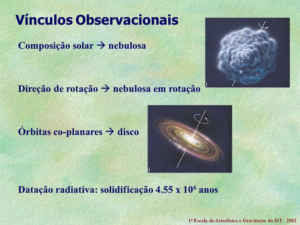 Vínculos Observacionais