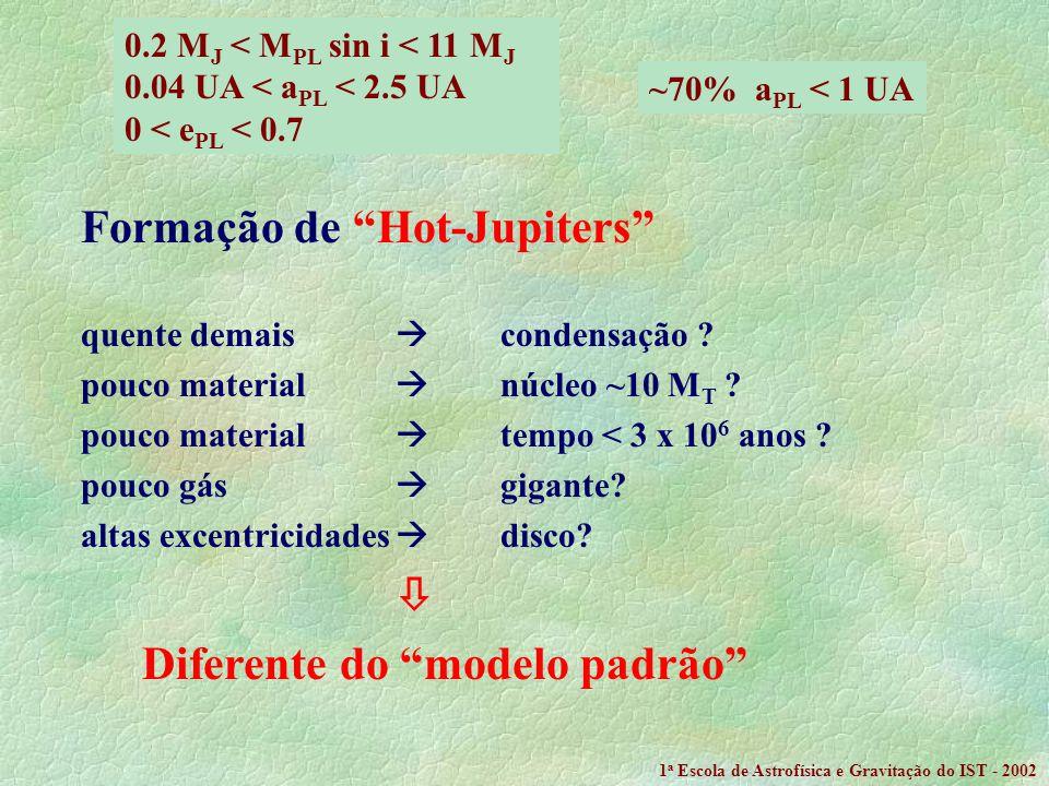 Formação de Hot-Jupiters