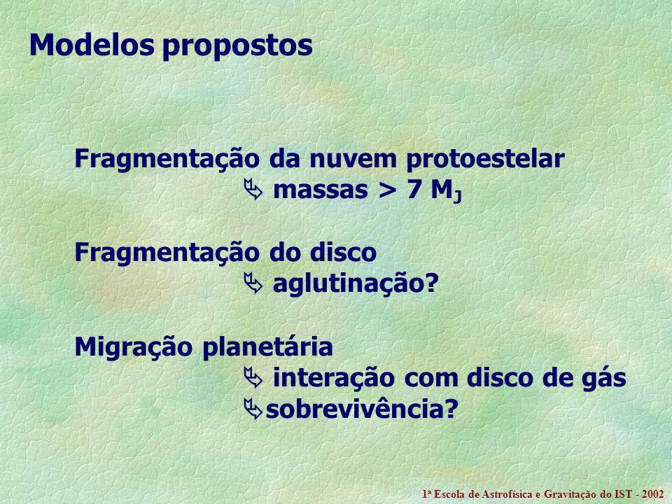 Modelos propostos Fragmentação da nuvem protoestelar