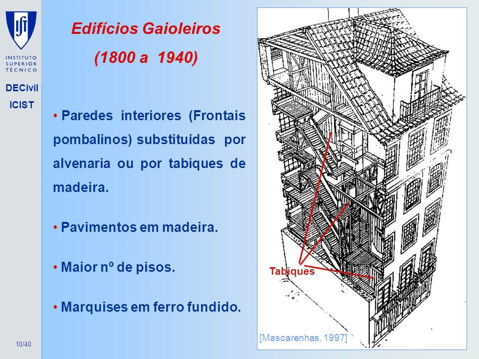 Edifícios Gaioleiros (1800 a 1940)