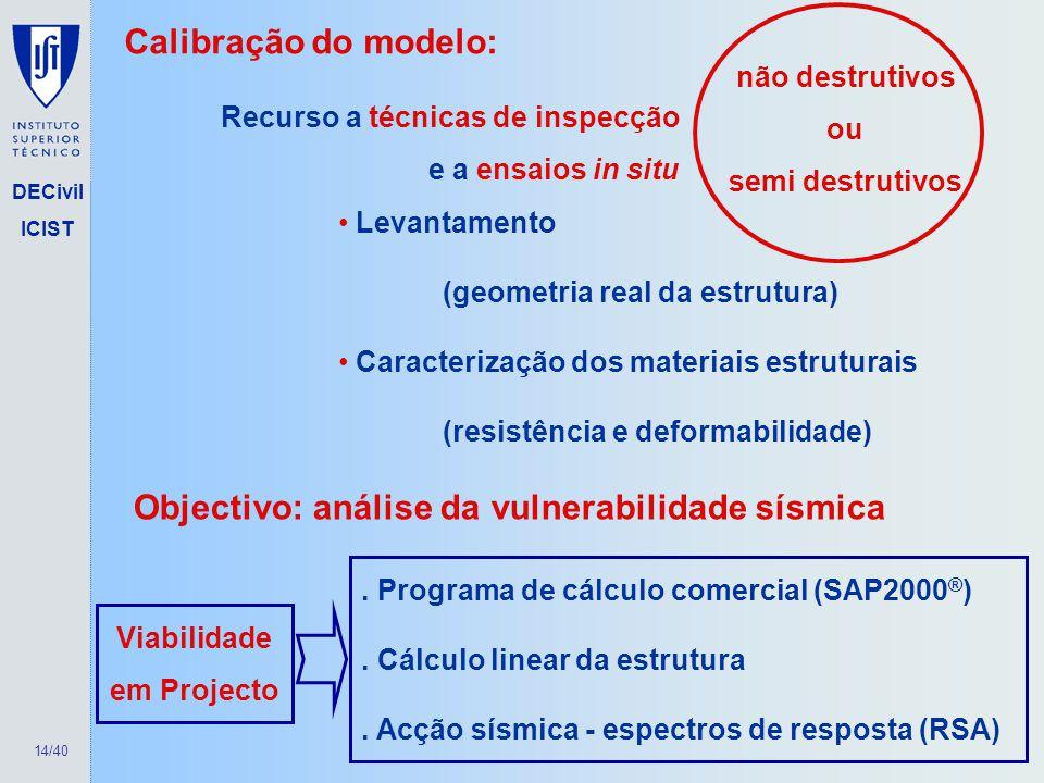 Viabilidade em Projecto