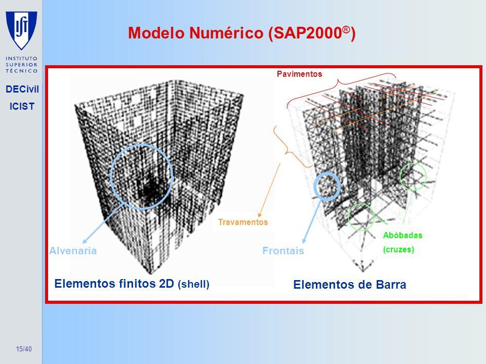 Modelo Numérico (SAP2000®)