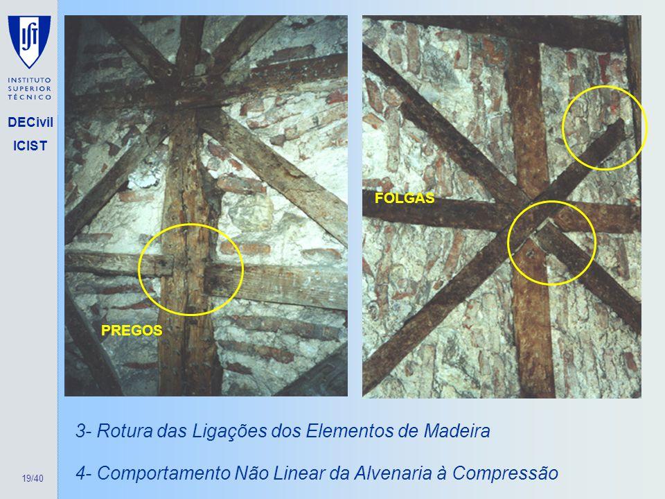 3- Rotura das Ligações dos Elementos de Madeira